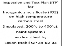 ITP for paint system J as described by Exxon Mobil GP-29-02-03